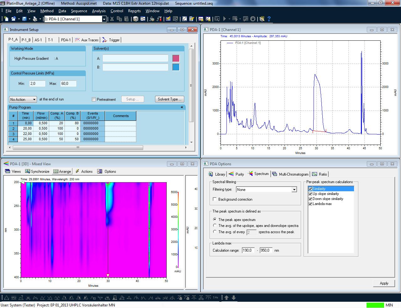 OpenLAB CDS EZChrom Edition - Icon Scientific Inc